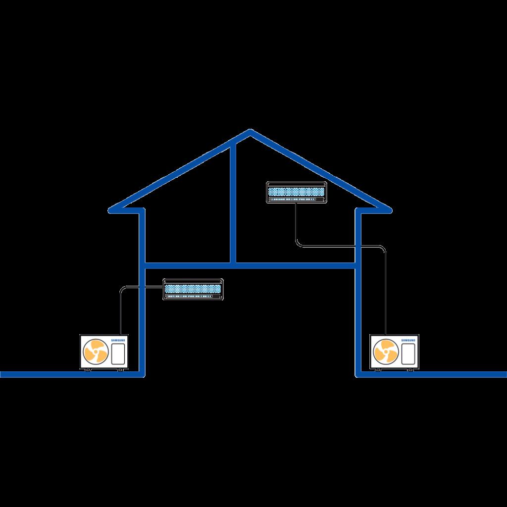 Splitová klimatizace Samsung